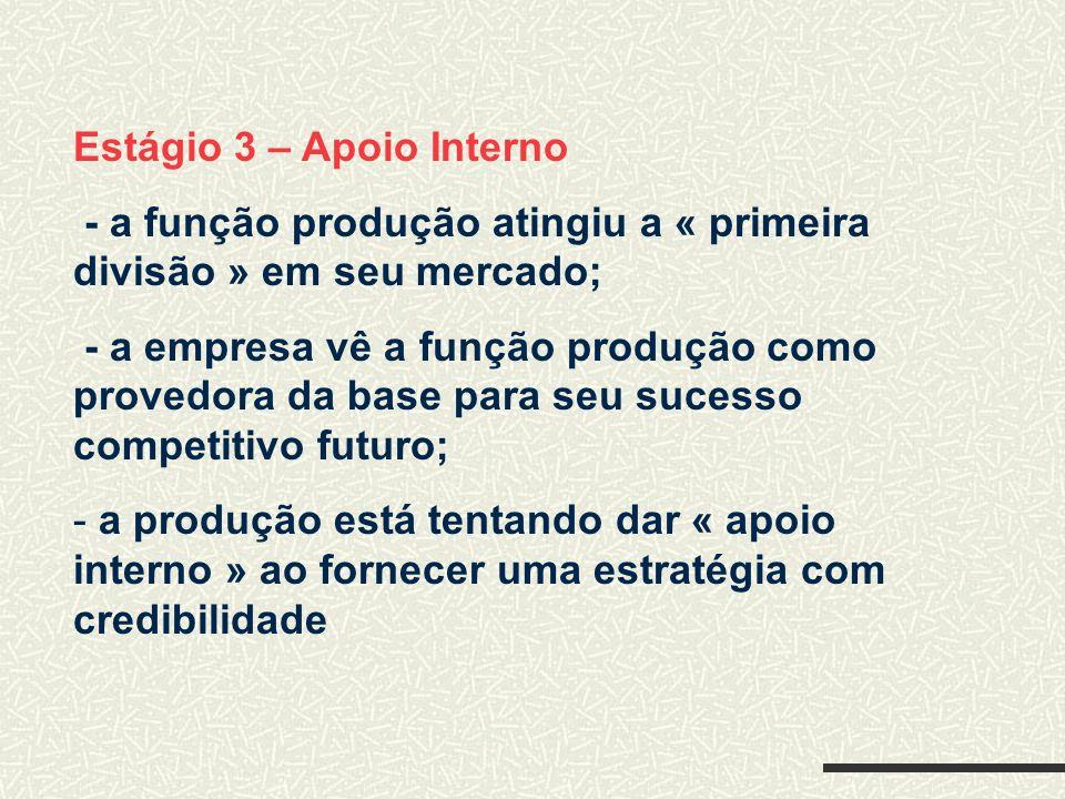 Estágio 3 – Apoio Interno - a função produção atingiu a « primeira divisão » em seu mercado; - a empresa vê a função produção como provedora da base p
