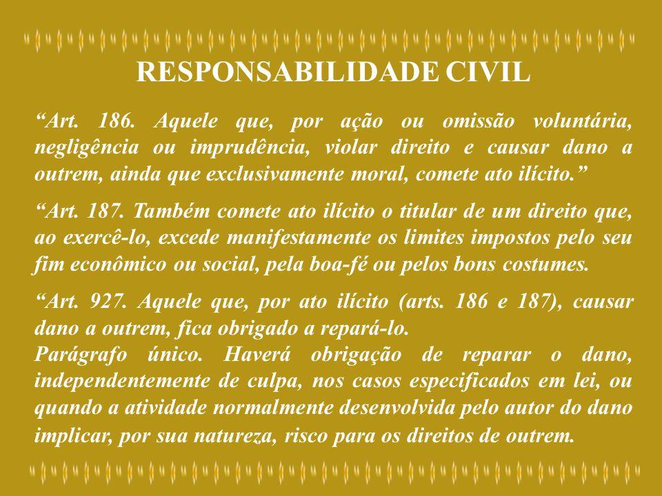 RESPONSABILIDADE CIVIL Art. 186. Aquele que, por ação ou omissão voluntária, negligência ou imprudência, violar direito e causar dano a outrem, ainda