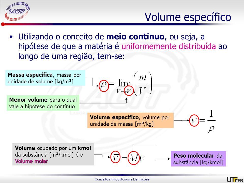 Conceitos Introdutórios e Definições Volume específico Utilizando o conceito de meio contínuo, ou seja, a hipótese de que a matéria é uniformemente di