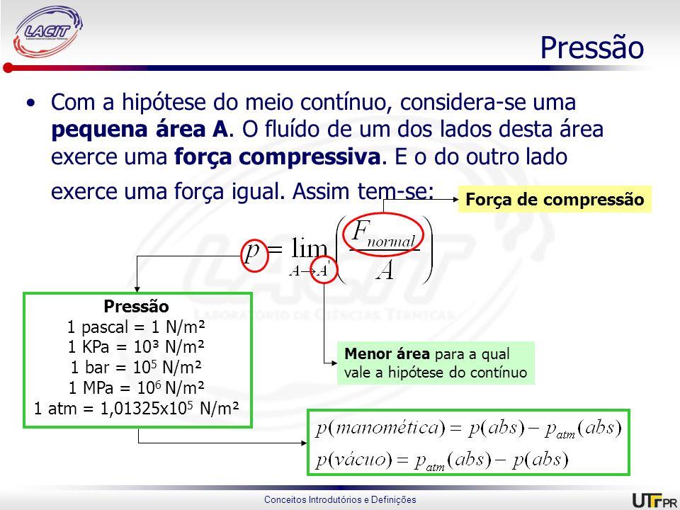 Conceitos Introdutórios e Definições Pressão Com a hipótese do meio contínuo, considera-se uma pequena área A. O fluído de um dos lados desta área exe