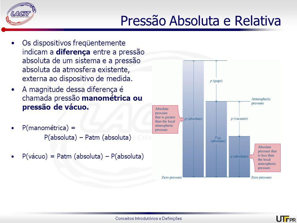 Conceitos Introdutórios e Definições Pressão Absoluta e Relativa Os dispositivos freqüentemente indicam a diferença entre a pressão absoluta de um sis