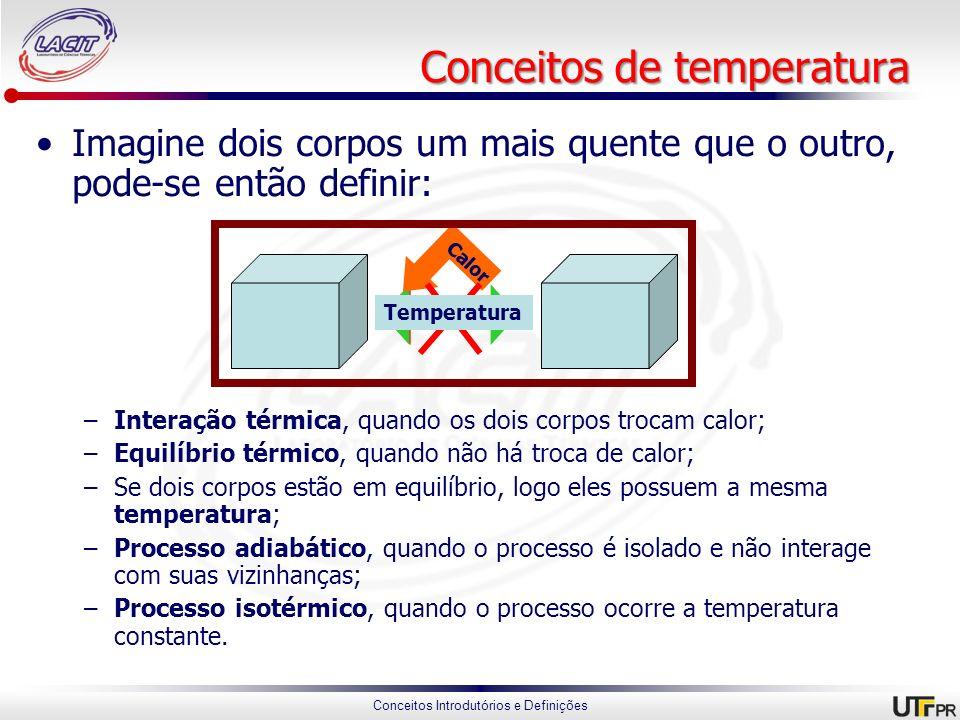 Conceitos Introdutórios e Definições Conceitos de temperatura Imagine dois corpos um mais quente que o outro, pode-se então definir: –Interação térmic