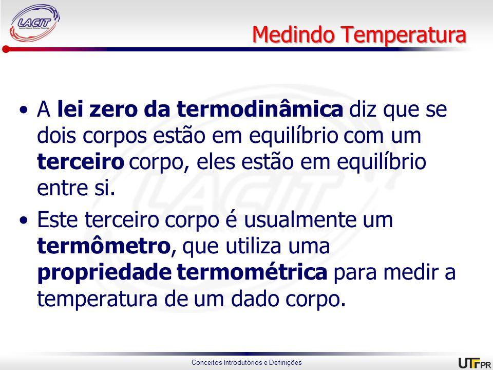 Conceitos Introdutórios e Definições Medindo Temperatura A lei zero da termodinâmica diz que se dois corpos estão em equilíbrio com um terceiro corpo,