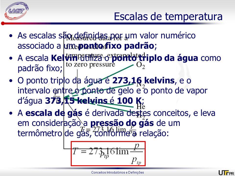Conceitos Introdutórios e Definições Escalas de temperatura As escalas são definidas por um valor numérico associado a um ponto fixo padrão; A escala