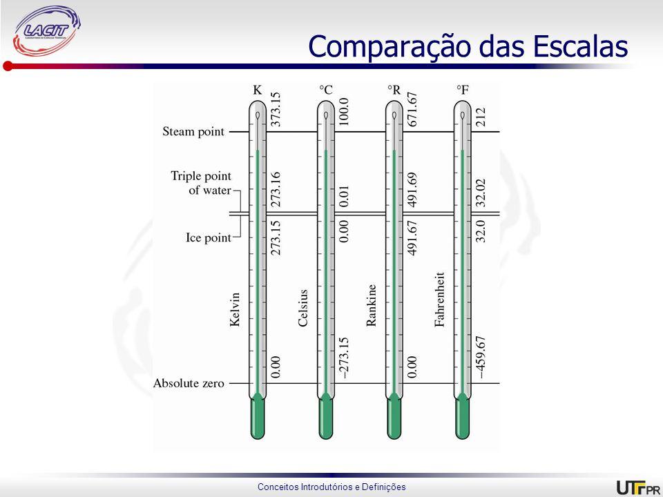 Conceitos Introdutórios e Definições Comparação das Escalas