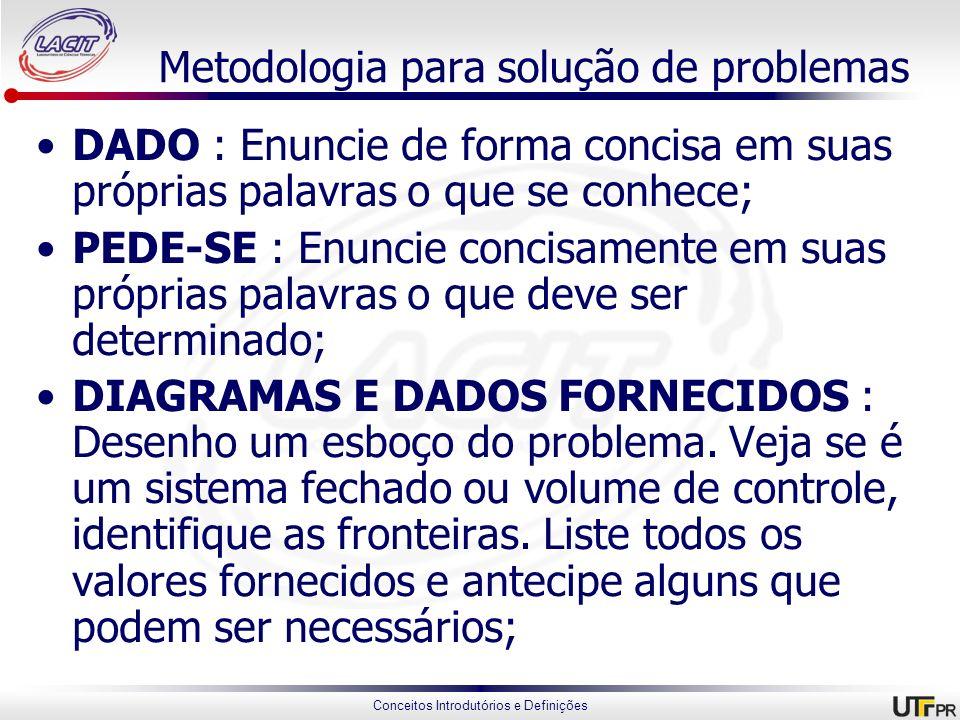 Conceitos Introdutórios e Definições Metodologia para solução de problemas DADO : Enuncie de forma concisa em suas próprias palavras o que se conhece;