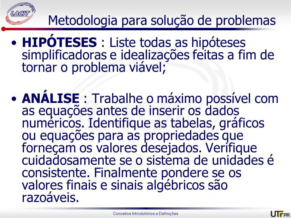 Conceitos Introdutórios e Definições Metodologia para solução de problemas HIPÓTESES : Liste todas as hipóteses simplificadoras e idealizações feitas