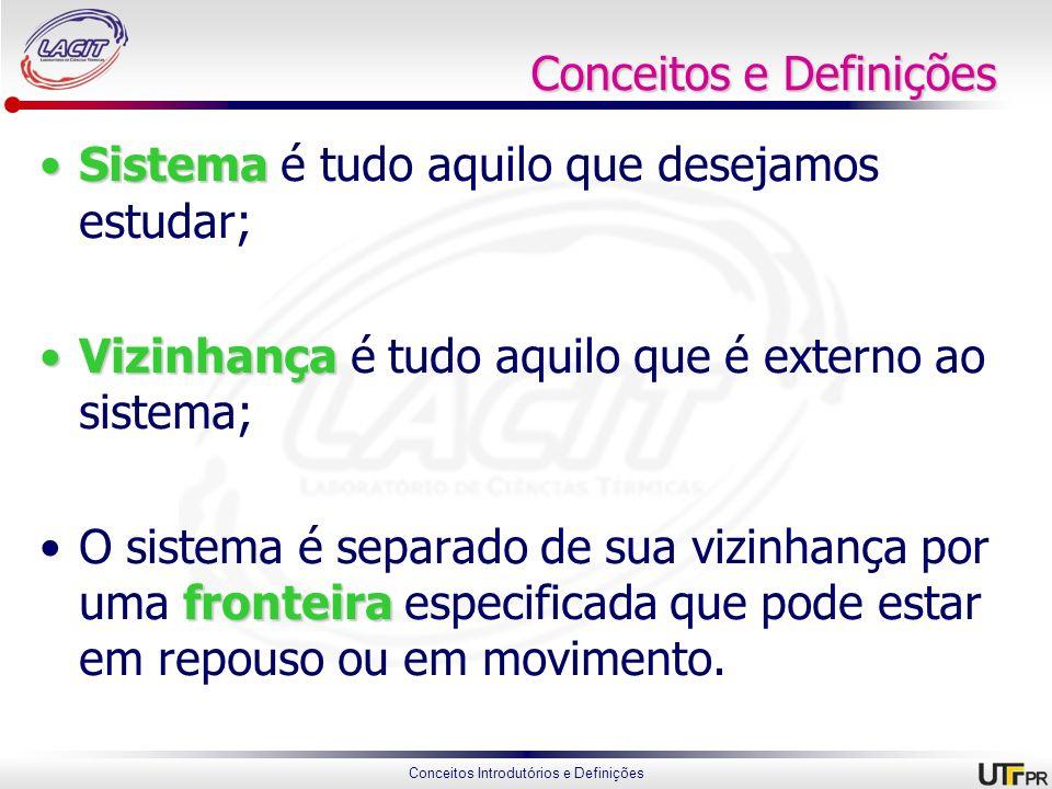 Conceitos Introdutórios e Definições Conceitos e Definições SistemaSistema é tudo aquilo que desejamos estudar; VizinhançaVizinhança é tudo aquilo que