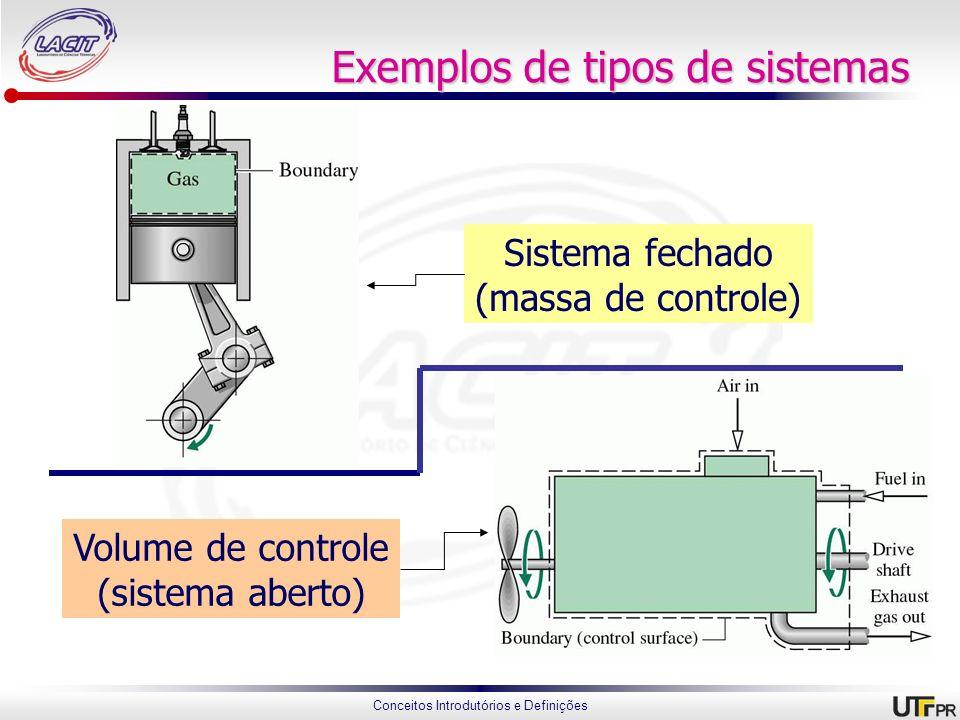 Conceitos Introdutórios e Definições Escala Celsius Ponto de solidificação Temperatura de vapor