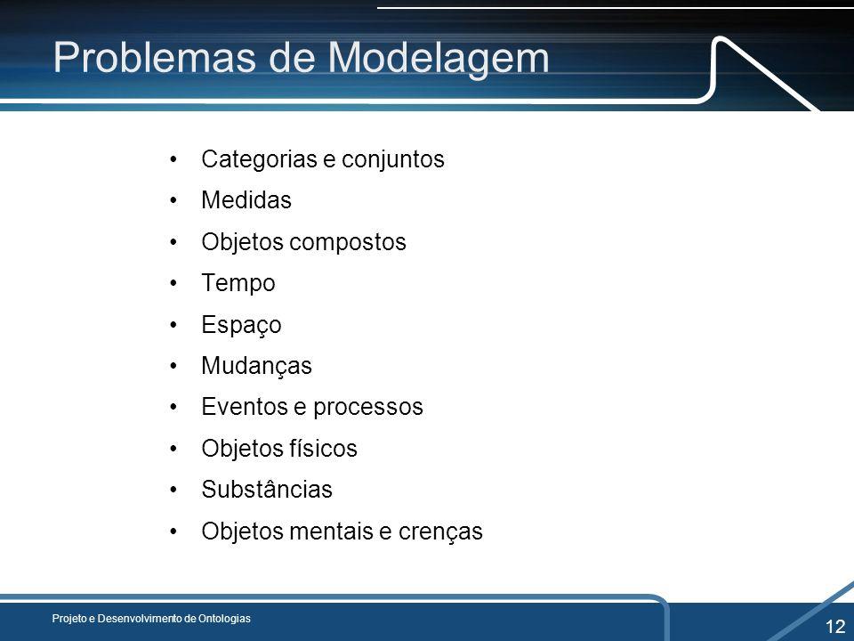 Problemas de Modelagem Categorias e conjuntos Medidas Objetos compostos Tempo Espaço Mudanças Eventos e processos Objetos físicos Substâncias Objetos