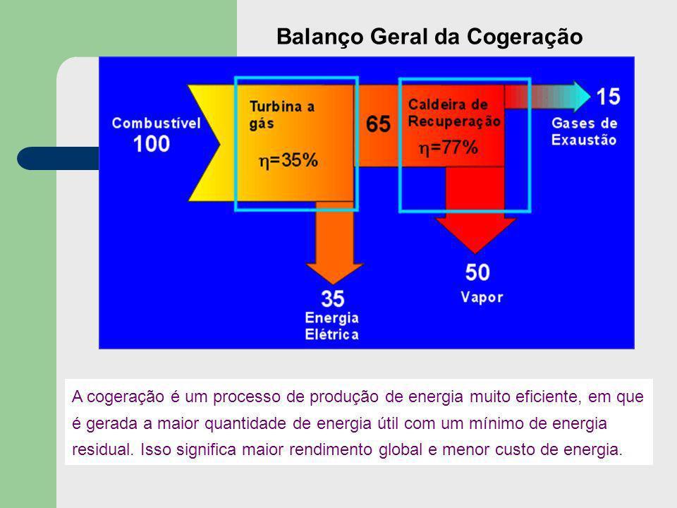 Balanço Geral da Cogeração A cogeração é um processo de produção de energia muito eficiente, em que é gerada a maior quantidade de energia útil com um