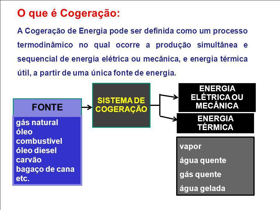A COGERAÇÃO É CONHECIDA DESDE O SÉCULO XIX, Os primeiros sistemas comerciais de cogeração foram instalados ao final do século XIX; na década de 40, a cogeração nos EUA, representava 50% da energia total gerada, e na Europa 30% (Distric Heating); ao final de década de 60, Europa 15% e nos EUA 5%, devido a expansão das redes de transmissão, distribuição e monopólio dos serviços elétricos; na década de 80, a cogeração passou a ser encarada como uma importante alternativa energética; durante os anos 90, começa a forte pressão a favor de processos de conversão energética sustentáveis, baixo impacto ambiental e utilizando combustíveis renováveis, isto a favor da cogerção.