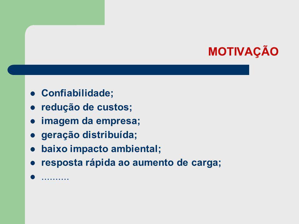 MOTIVAÇÃO Confiabilidade; redução de custos; imagem da empresa; geração distribuída; baixo impacto ambiental; resposta rápida ao aumento de carga;....
