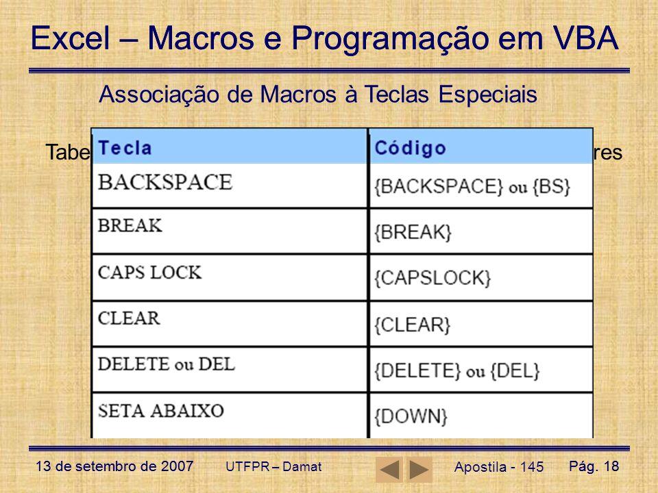 Excel – Macros e Programação em VBA 13 de setembro de 2007Pág. 18 Excel – Macros e Programação em VBA 13 de setembro de 2007Pág. 18 UTFPR – Damat Apos