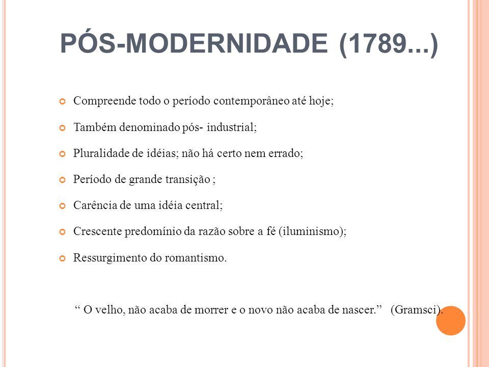 PÓS-MODERNIDADE (1789...) Compreende todo o período contemporâneo até hoje; Também denominado pós- industrial; Pluralidade de idéias; não há certo nem