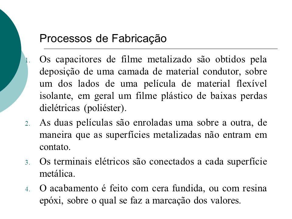 Processos de Fabricação 1. Os capacitores de filme metalizado são obtidos pela deposição de uma camada de material condutor, sobre um dos lados de uma