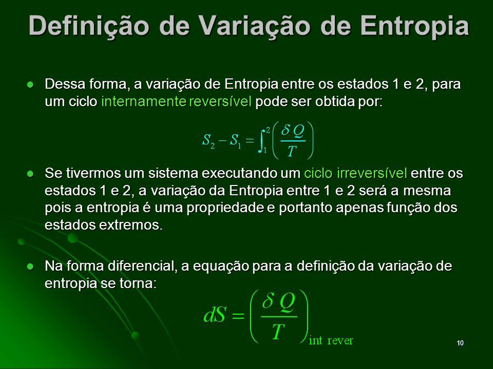 11 Avaliando a Entropia A Entropia é uma propriedade extensiva.