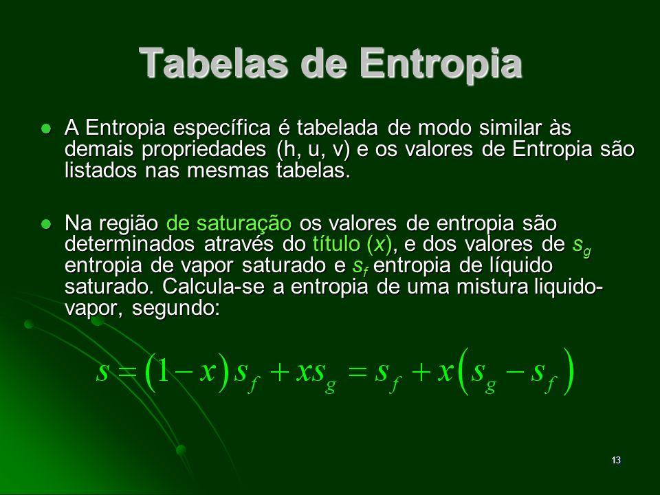 14 Tabelas de Entropia Para líquidos comprimidos o procedimento é também análogo ao já visto para a energia interna e para a entalpia.