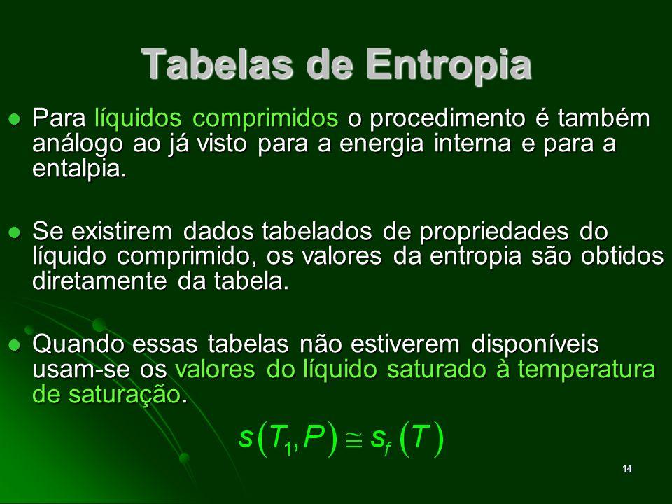 15 Tabelas de Entropia Tabela de água saturada
