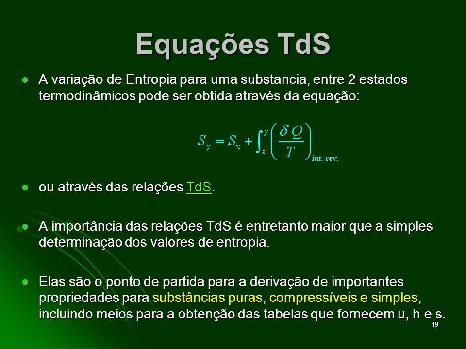 20 Equações TdS As equações Tds são desenvolvidas para processos reversíveis.