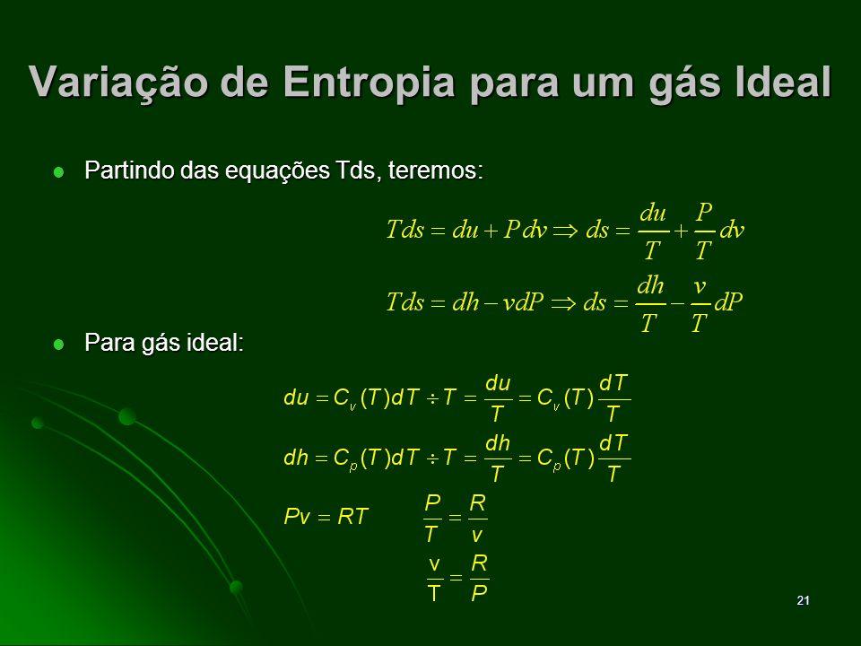 22 Variação de Entropia para um gás Ideal Substituindo em ds, teremos: Substituindo em ds, teremos: Entre dois estados 1 e 2: Entre dois estados 1 e 2: