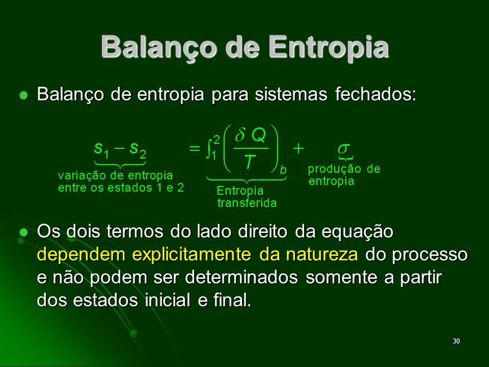 31 Balanço de Entropia O termo representa a transferência de calor em direção e sinal.