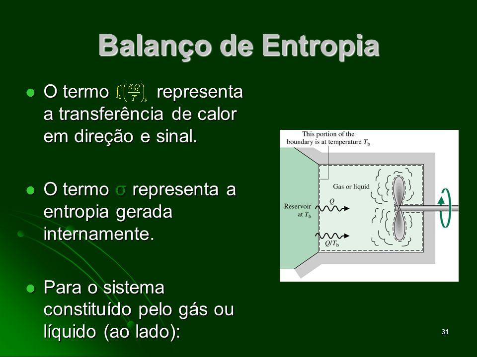 32 Balanço de Entropia Como T b é constante para o reservatório: Como os reservatórios térmicos são internamente reversíveis, por definição = 0 e teremos: