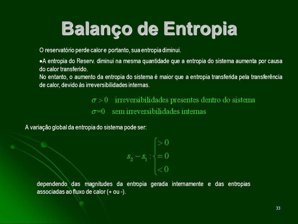 34 Balanço de Entropia para Sistemas Abertos (Volumes de Controle) A entropia é uma propriedade extensiva e portanto depende da massa e assim pode ser transferida para dentro ou para fora do volume de controle.