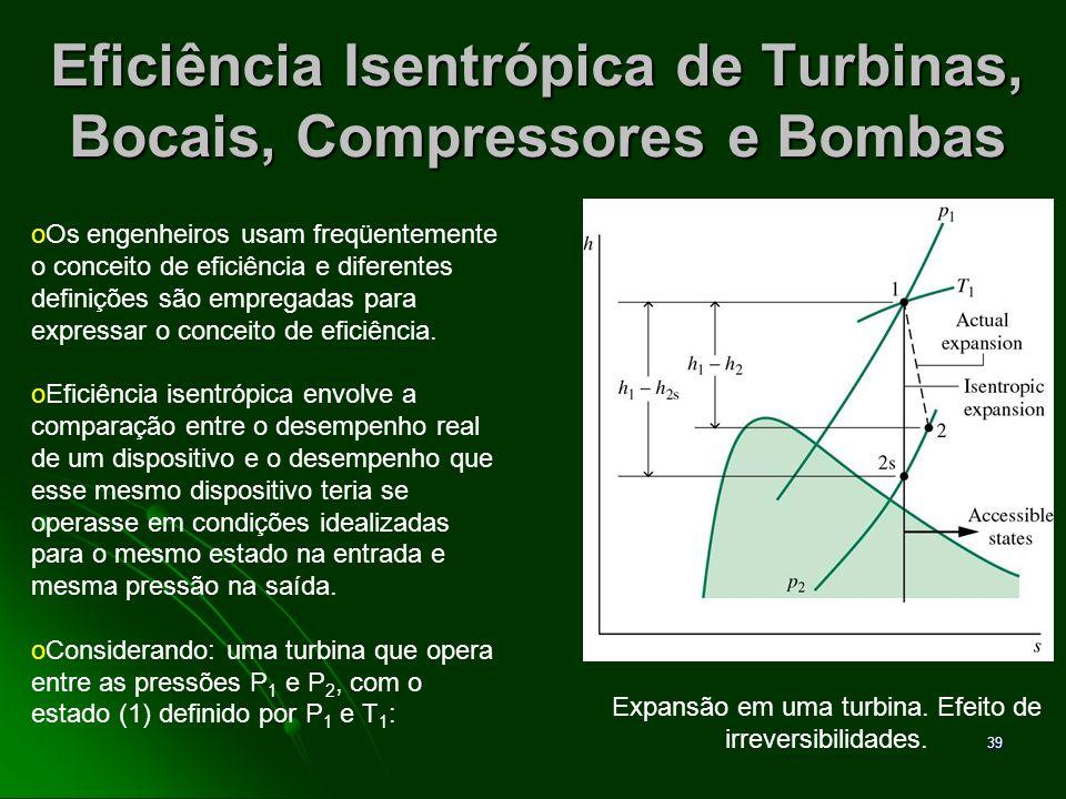 40 Eficiência Isentrópica de Turbinas, Bocais, Compressores e Bombas Expansão em uma turbina.
