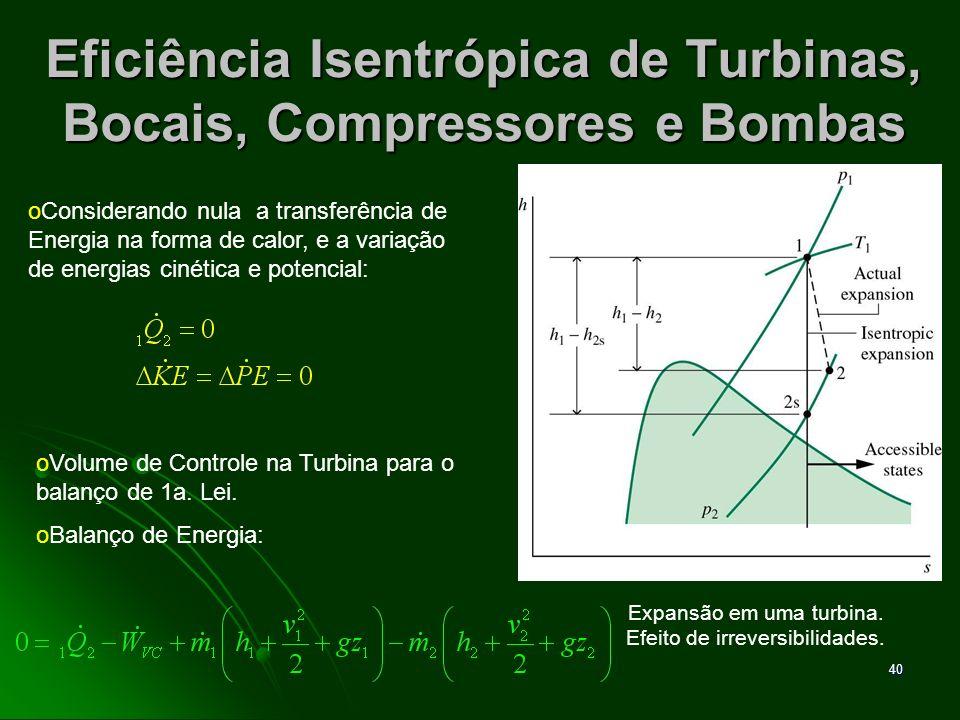 41 Eficiência Isentrópica de Turbinas, Bocais, Compressores e Bombas Expansão em uma turbina.