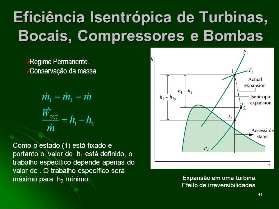42 Eficiência Isentrópica de Turbinas, Bocais, Compressores e Bombas Expansão em uma turbina.