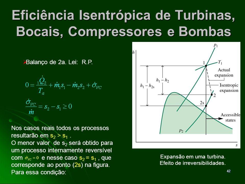 43 Eficiência Isentrópica de Turbinas, Bocais, Compressores e Bombas Expansão em uma turbina.