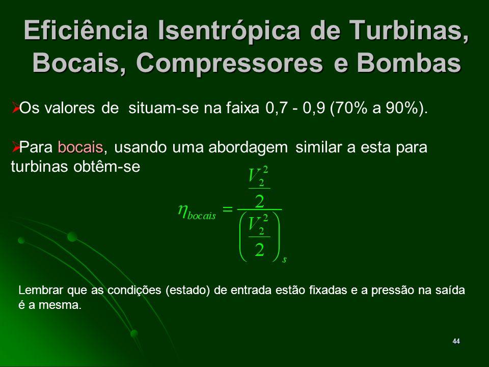 45 Eficiência Isentrópica de Turbinas, Bocais, Compressores e Bombas Balanço de massa: R.P.