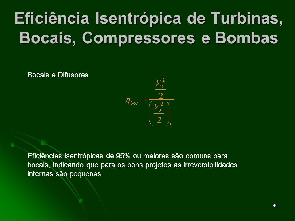 47 Eficiência Isentrópica de Turbinas, Bocais, Compressores e Bombas Eficiência Isoentrópica de Compressores ou de bombas.