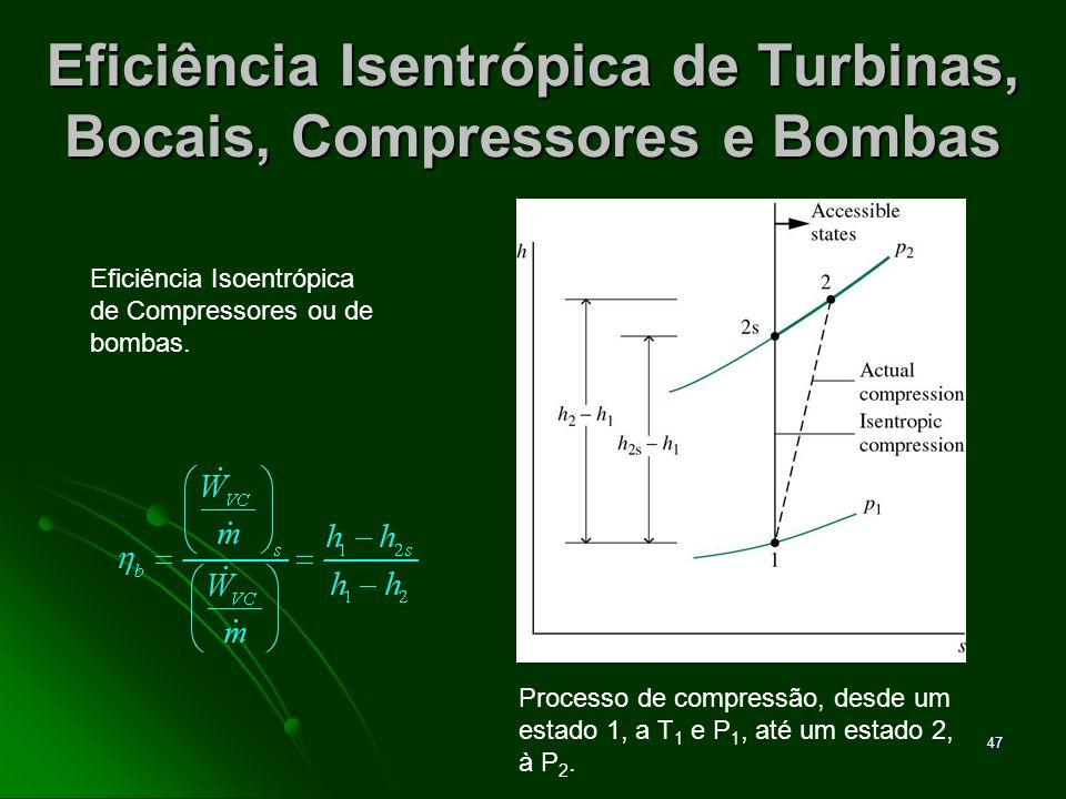 47 Eficiência Isentrópica de Turbinas, Bocais, Compressores e Bombas Eficiência Isoentrópica de Compressores ou de bombas. Processo de compressão, des