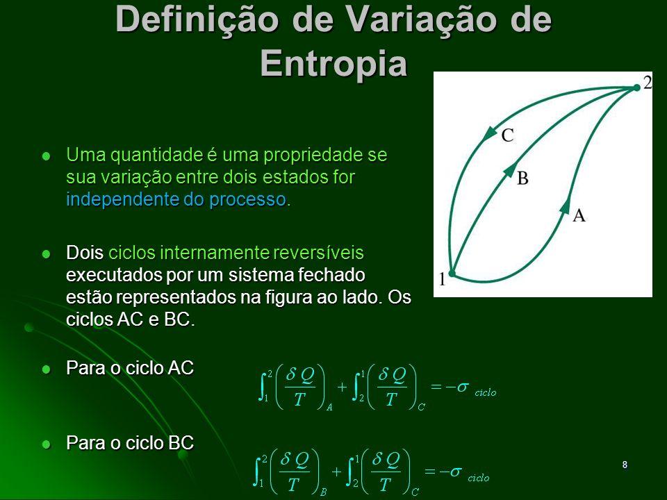 Definição de Variação de Entropia σ ciclo = 0 para ambos os ciclos, pois são reversíveis.