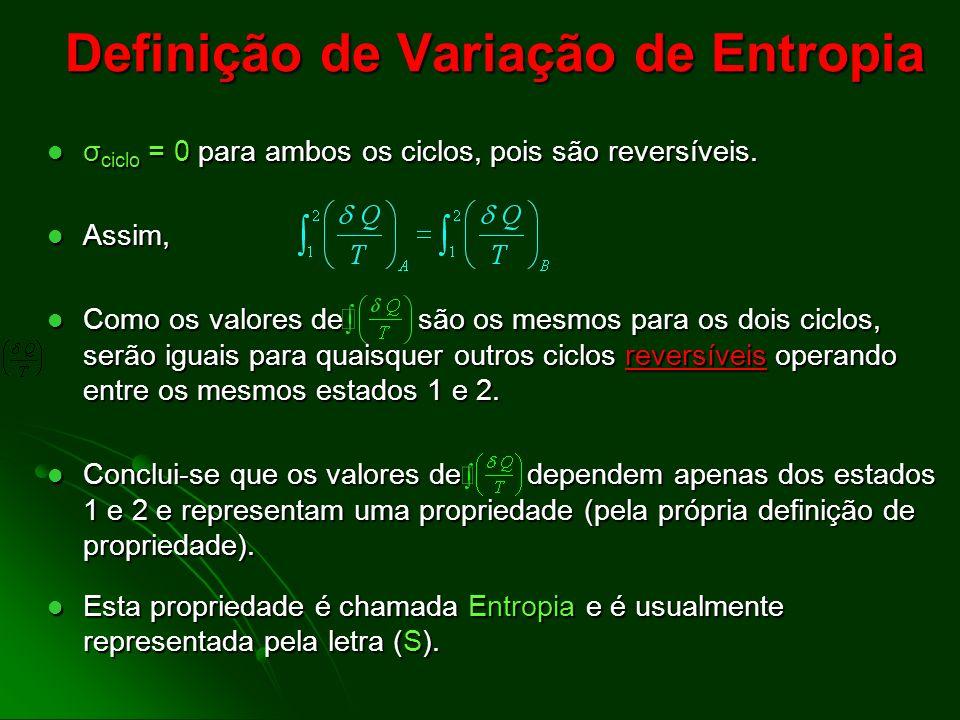 10 Definição de Variação de Entropia Dessa forma, a variação de Entropia entre os estados 1 e 2, para um ciclo internamente reversível pode ser obtida por: Dessa forma, a variação de Entropia entre os estados 1 e 2, para um ciclo internamente reversível pode ser obtida por: Se tivermos um sistema executando um ciclo irreversível entre os estados 1 e 2, a variação da Entropia entre 1 e 2 será a mesma pois a entropia é uma propriedade e portanto apenas função dos estados extremos.