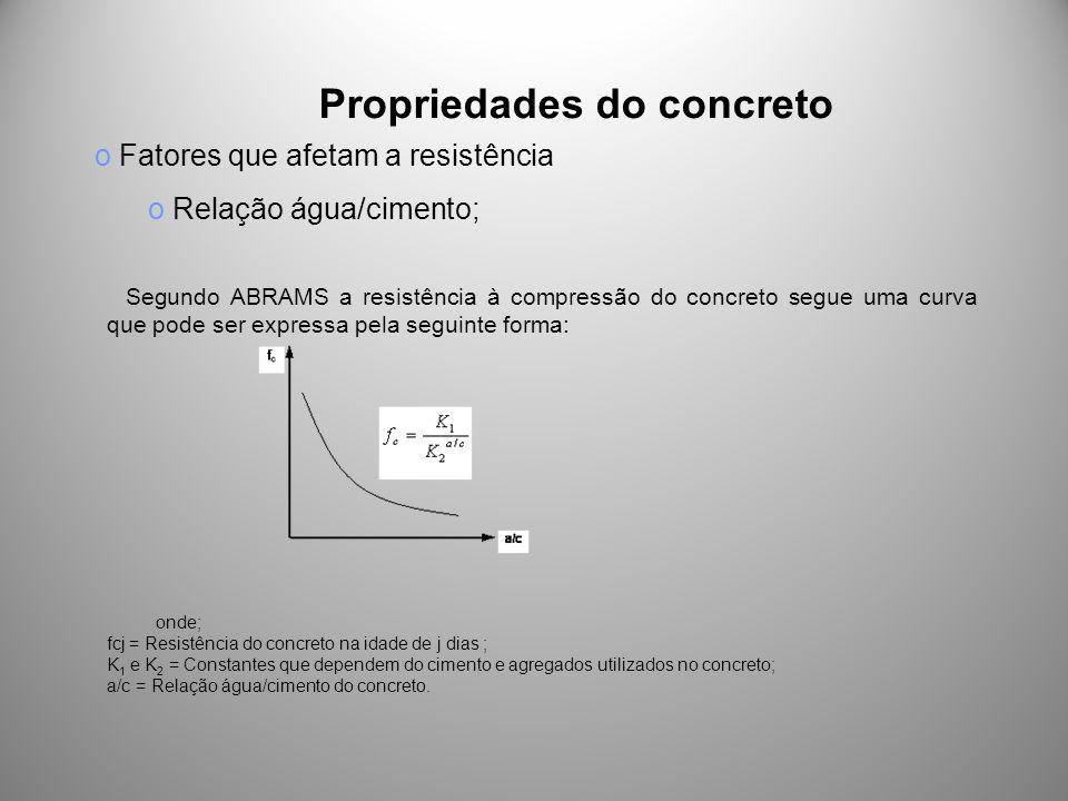 Propriedades do concreto o Fatores que afetam a resistência o Relação água/cimento; Segundo ABRAMS a resistência à compressão do concreto segue uma cu