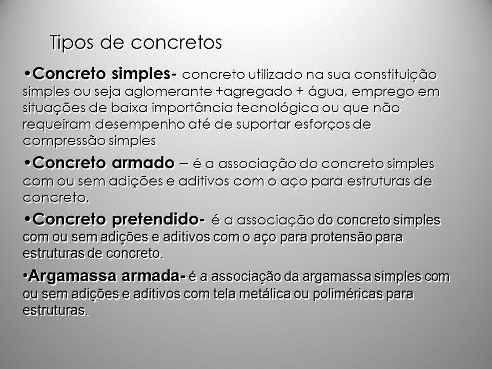 Tipos de concretos Concreto simples- concreto utilizado na sua constituição simples ou seja aglomerante +agregado + água, emprego em situações de baix