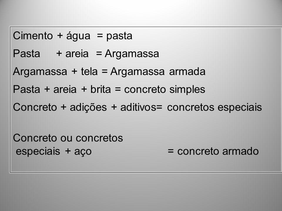 Cimento + água = pasta Pasta + areia = Argamassa Argamassa + tela = Argamassa armada Pasta + areia + brita = concreto simples Concreto + adições + adi
