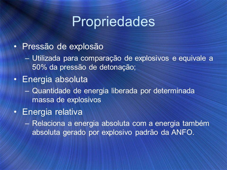 Propriedades Pressão de explosão –Utilizada para comparação de explosivos e equivale a 50% da pressão de detonação; Energia absoluta –Quantidade de en