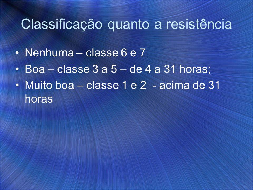 Classificação quanto a resistência Nenhuma – classe 6 e 7 Boa – classe 3 a 5 – de 4 a 31 horas; Muito boa – classe 1 e 2 - acima de 31 horas