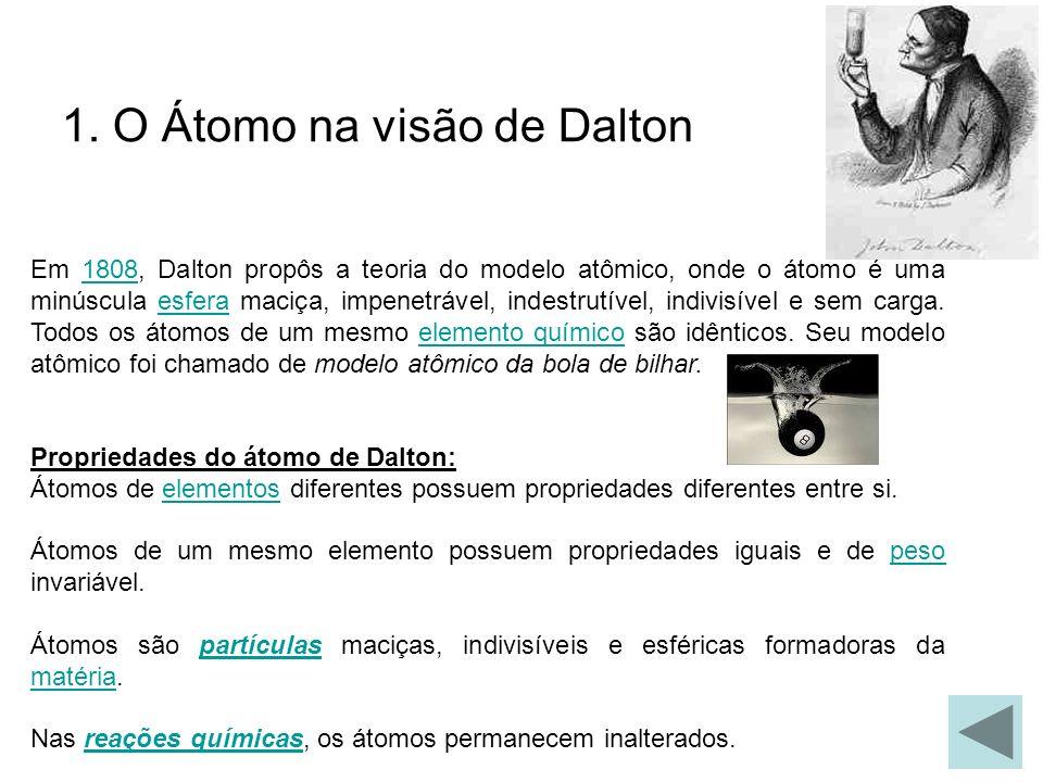 1. O Átomo na visão de Dalton Em 1808, Dalton propôs a teoria do modelo atômico, onde o átomo é uma minúscula esfera maciça, impenetrável, indestrutív