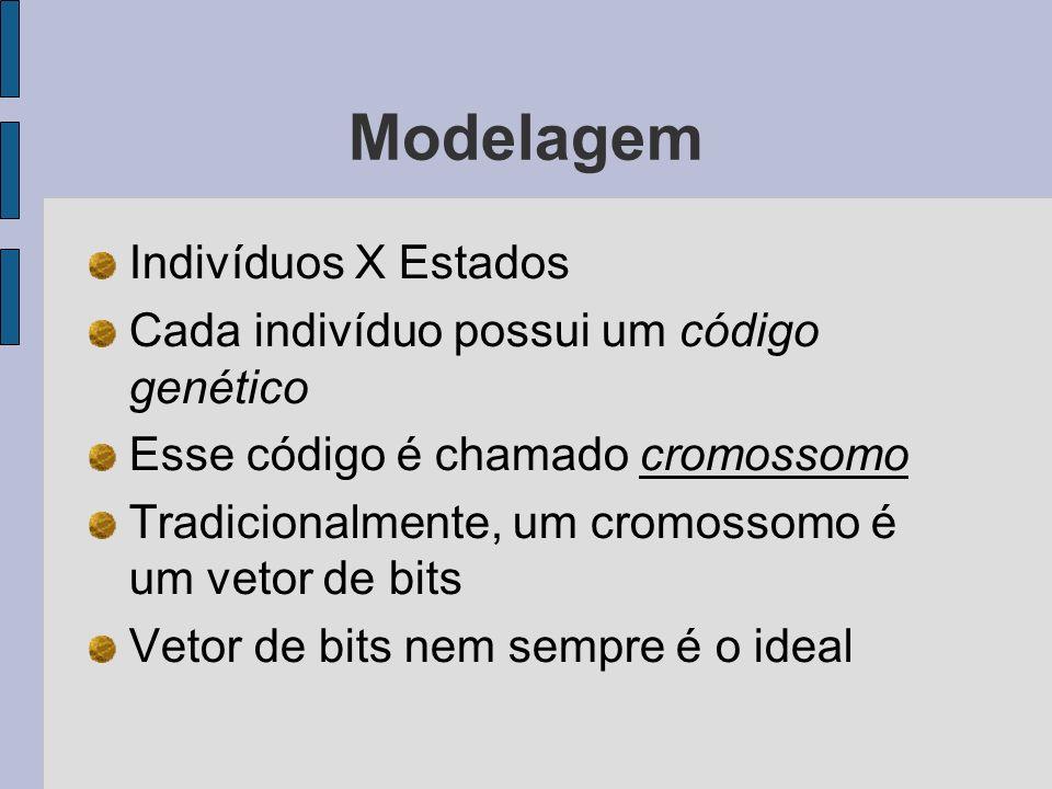 Exemplo de Modelagem Problema das N-Rainhas: A posição de cada rainha é dada por uma subcadeia do cromossomo Exemplo para N = 4: = 01 11 00 10 R1R2R3R4