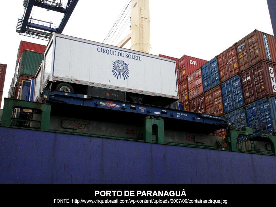 PORTO DE PARANAGUÁ FONTE: http://www.cirquebrasil.com/wp-content/uploads/2007/09/containercirque.jpg