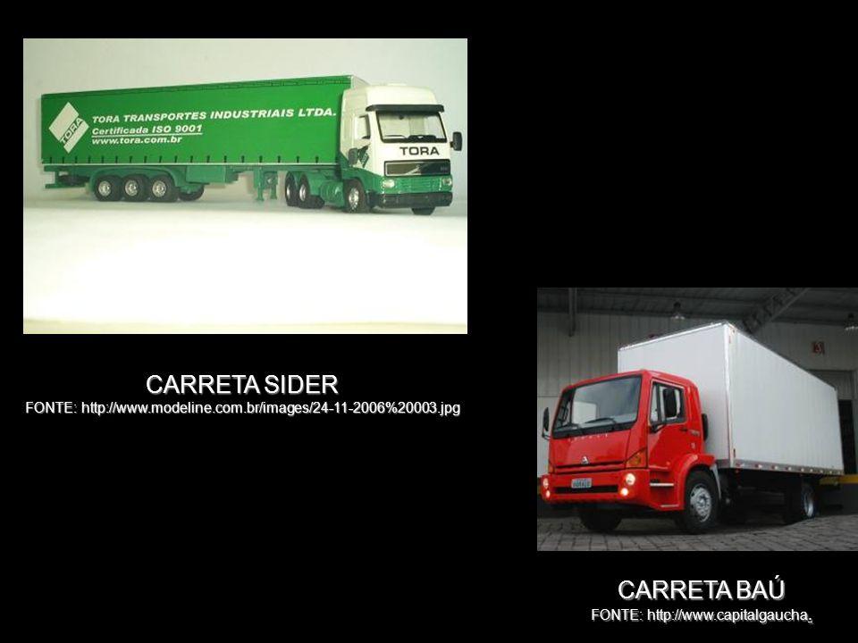 CARRETA SIDER FONTE: http://www.modeline.com.br/images/24-11-2006%20003.jpg CARRETA BAÚ FONTE: http://www.capitalgaucha.