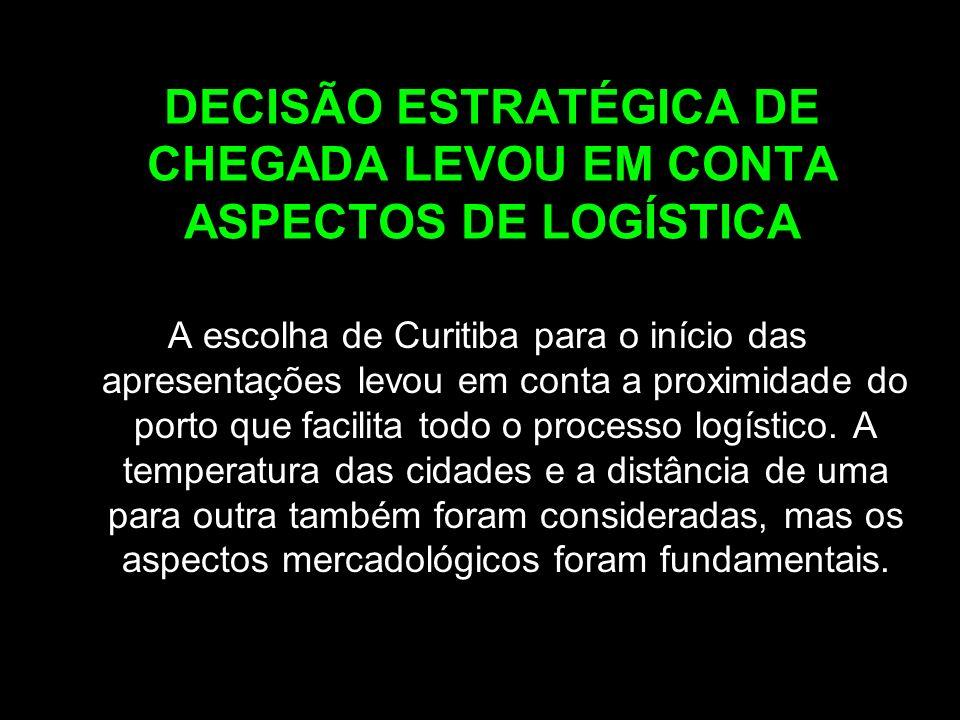 DECISÃO ESTRATÉGICA DE CHEGADA LEVOU EM CONTA ASPECTOS DE LOGÍSTICA A escolha de Curitiba para o início das apresentações levou em conta a proximidade