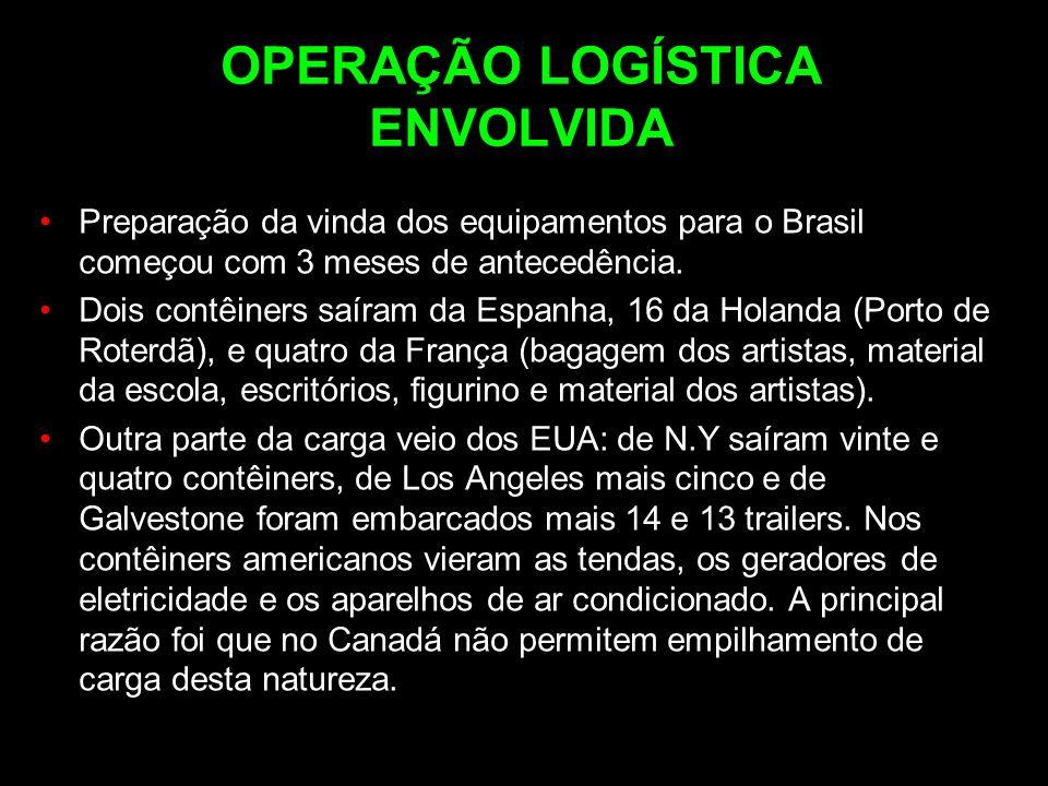 OPERAÇÃO LOGÍSTICA ENVOLVIDA Preparação da vinda dos equipamentos para o Brasil começou com 3 meses de antecedência. Dois contêiners saíram da Espanha
