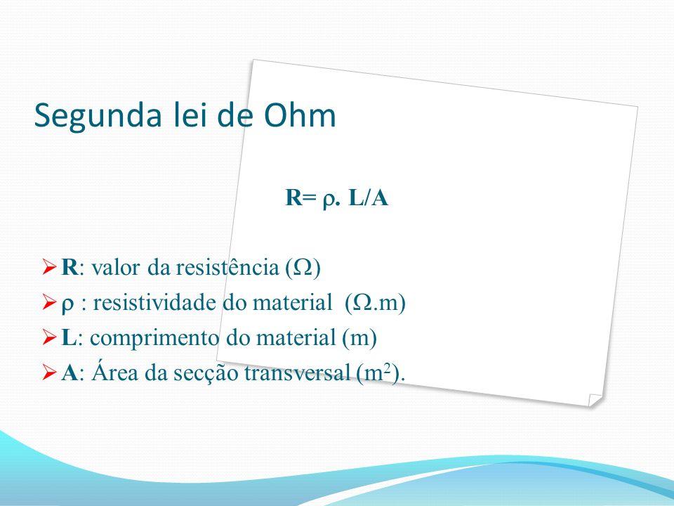 Resistividade a 20 °C Material Cobre Alumínio Bismuto Prata Níquel Nicromel Resistividade (.m) 1,77.10 -8 2,83.10 -8 119.10 -8 1,63.10 -8 7,77.10 -8 99,5.10 -8