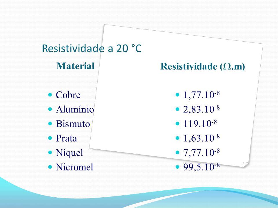Representação gráfica A representação de um resistor está associada à sua principal característica de dificultar a passagem de corrente elétrica.